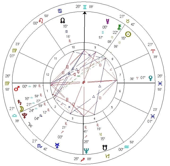 stella_chart